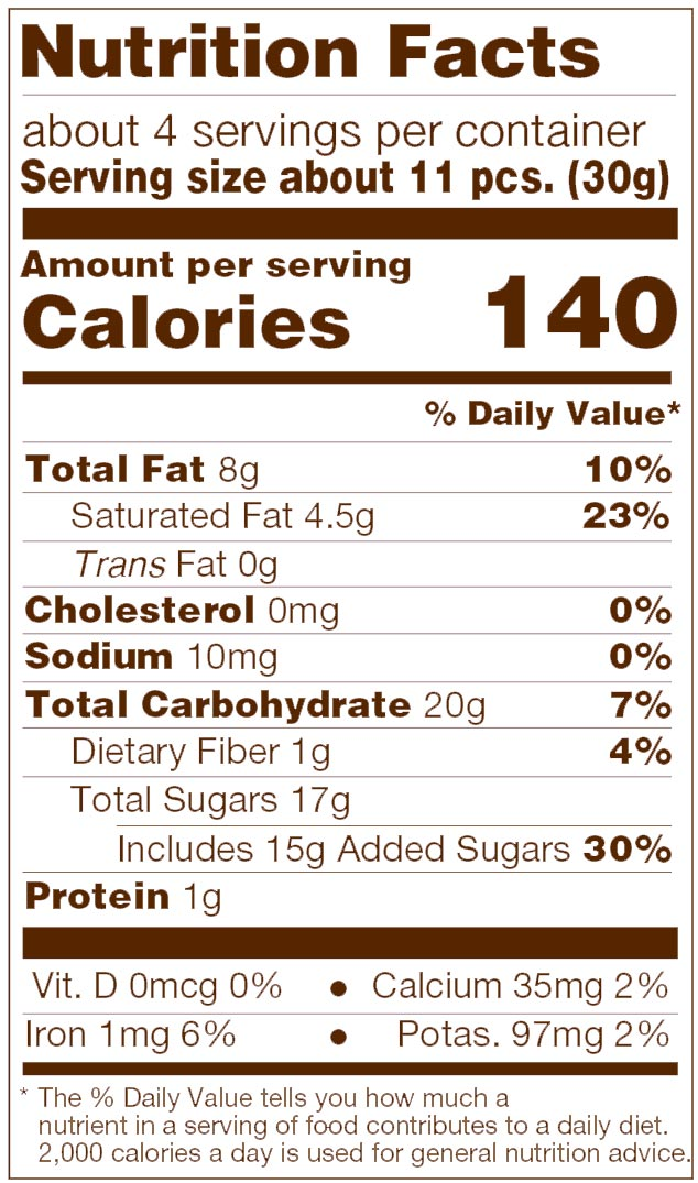Dark Chocolate Blueberries Nutrition Facts