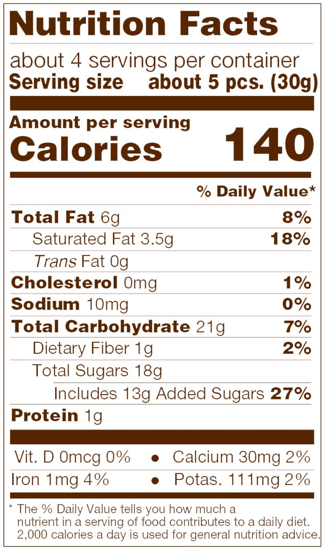 Dark and White Chocolate Strawberries Nutrition Facts