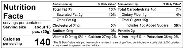 Nutrition Facts Spring Almond Eggs